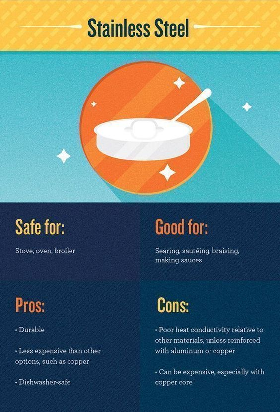 stainless steel cookware infographic